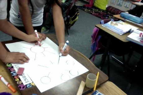 Ms. Wheeler's Social Studies Thinking Maps